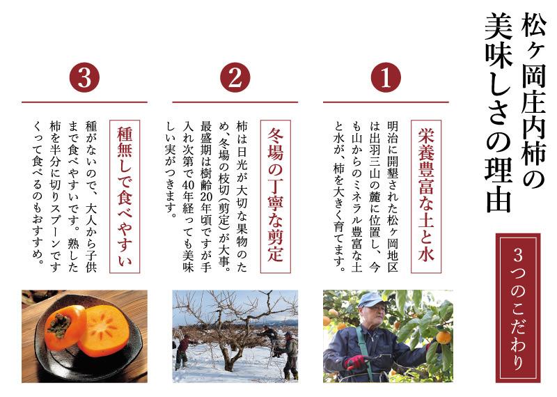 庄内柿おいしさの秘密
